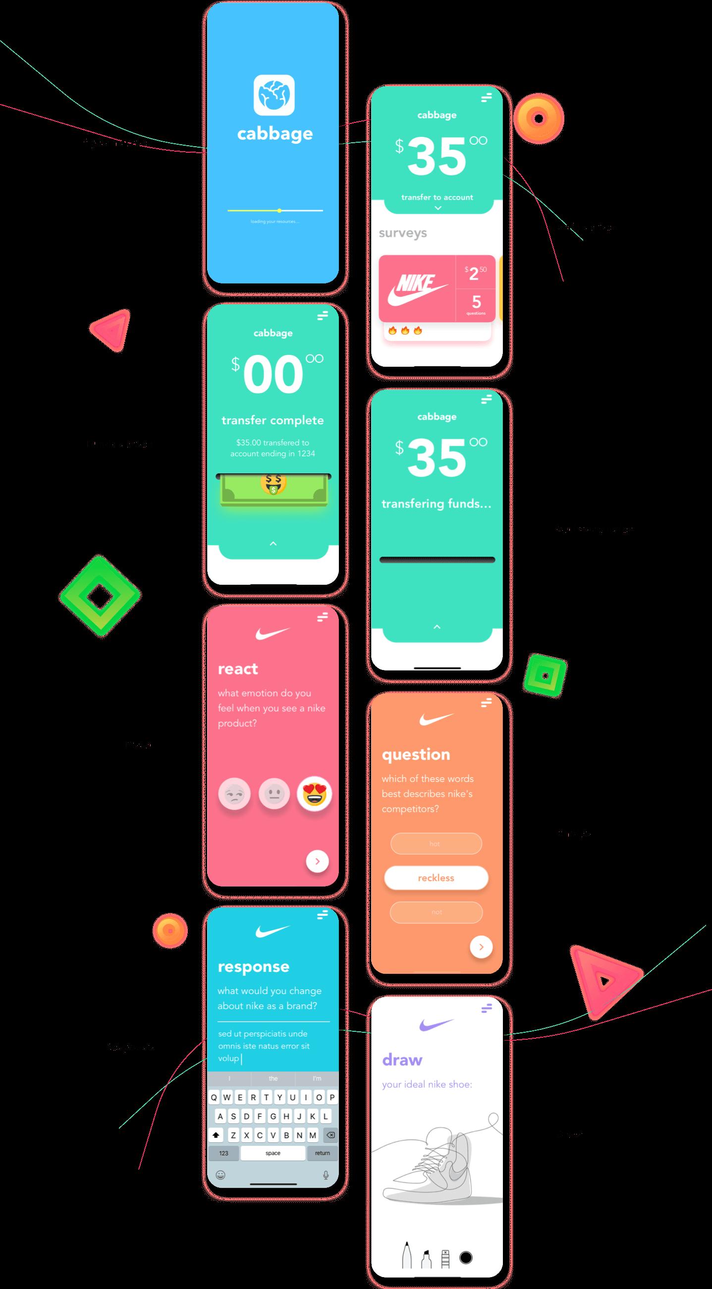 App Design, Mobile App, App Development, Design, Development, User Experience, Cincinnati, Canned Spinach